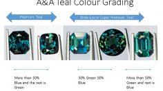 AA-Colour-Grading
