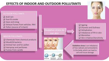 TBS-Pollutants-1