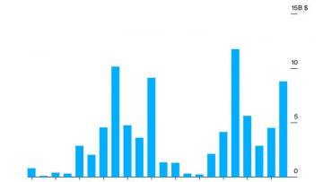 Graph-Indias-IPO-Surge