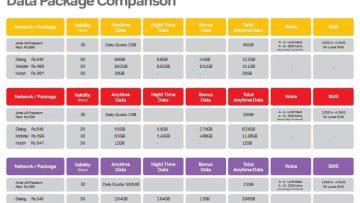 Airtel-Data-Comparison-Table_page-0001-1